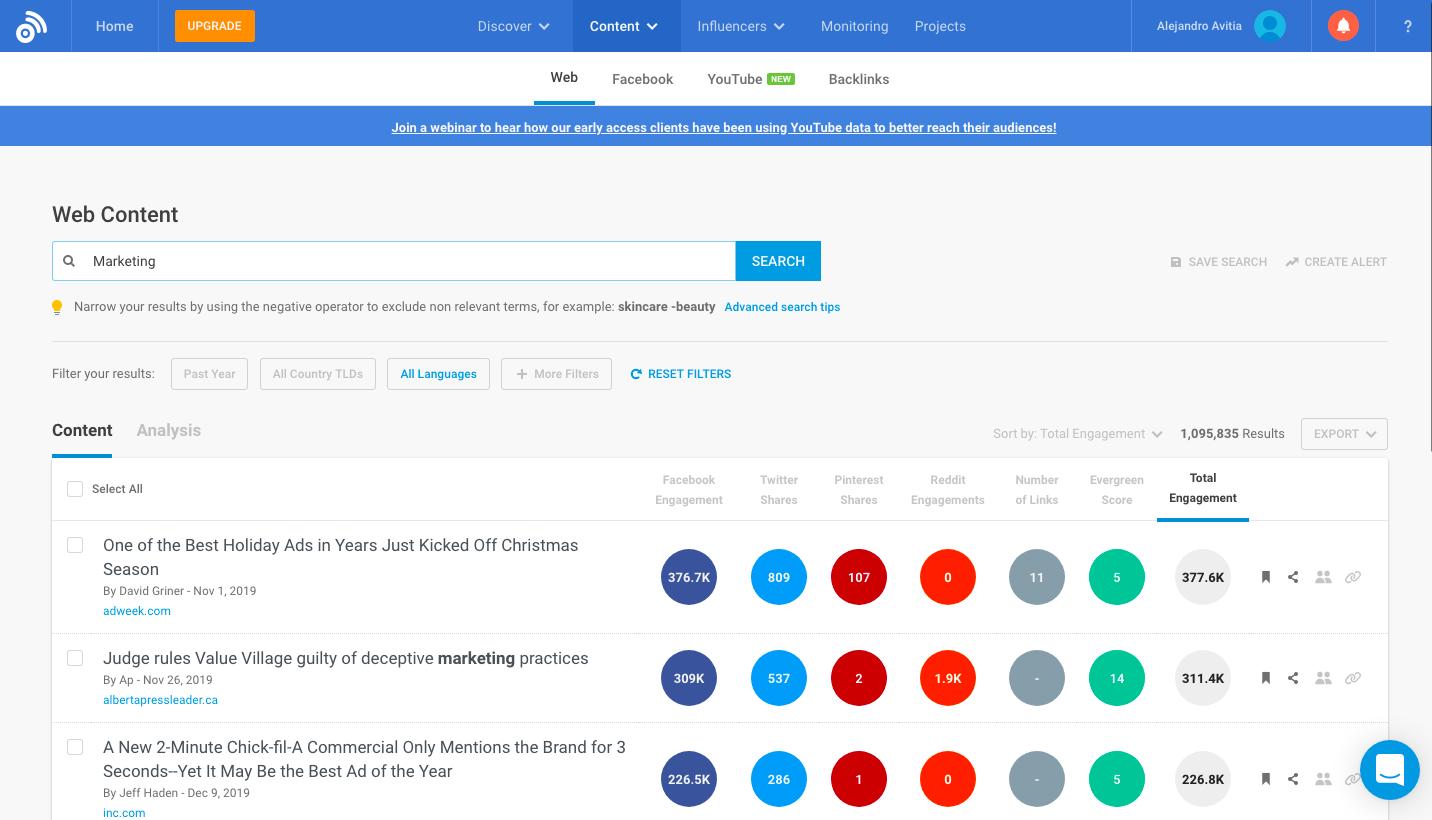 BuzzSumo - MarBuzzSumo - Marketing Digital y Social Mediaketing Digital
